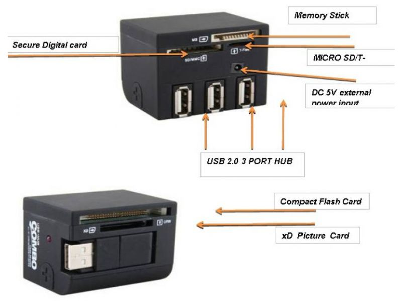 Aufbau USB Multi Card Reader Combo