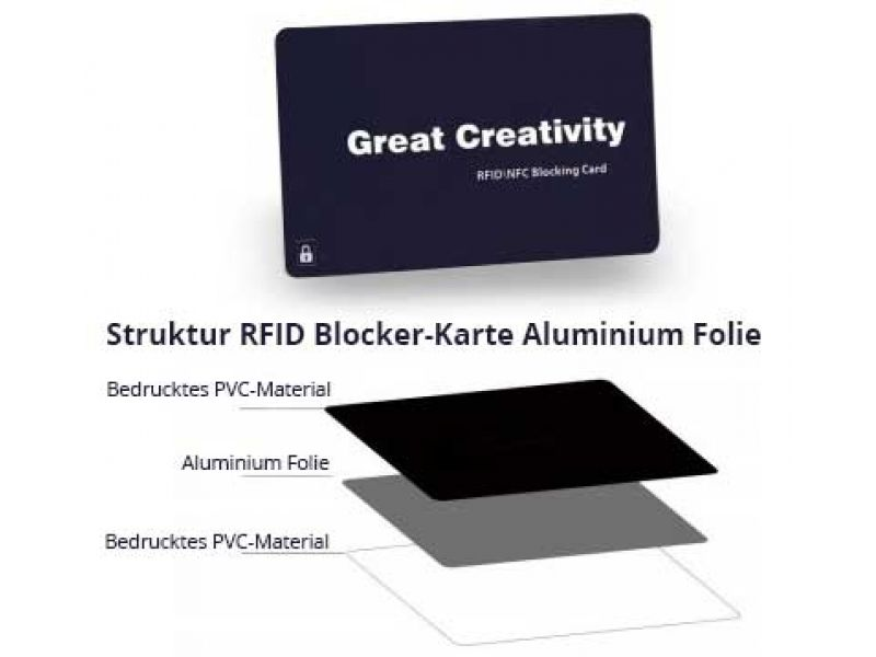 Passive RFID Blocker Karte WALL Struktur Aufbau