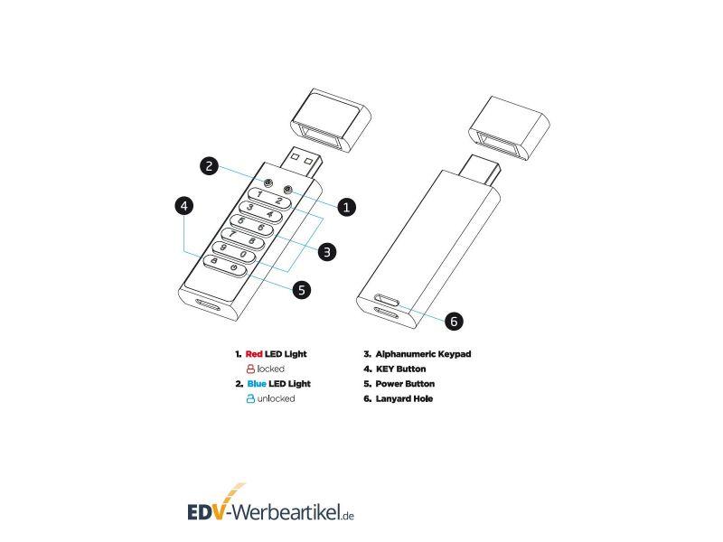 USB Stick SAFEGUARD PIN Authorisierung über numerisches Keyboard