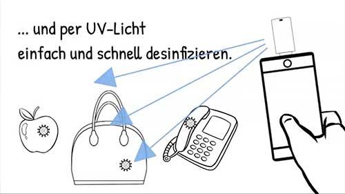 Ultravioletter Sterilizer Stick ANTI VIRUS